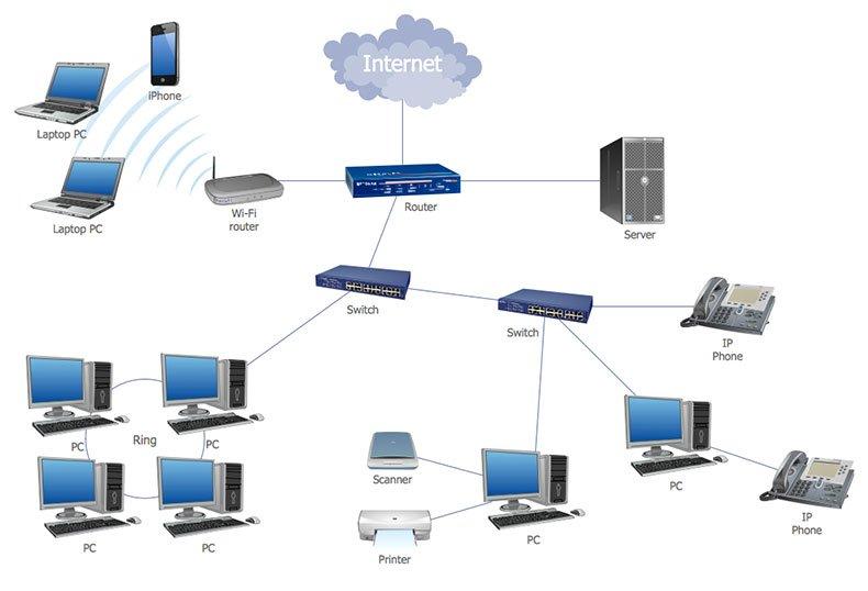 Redes telecomunicaciones domésticas