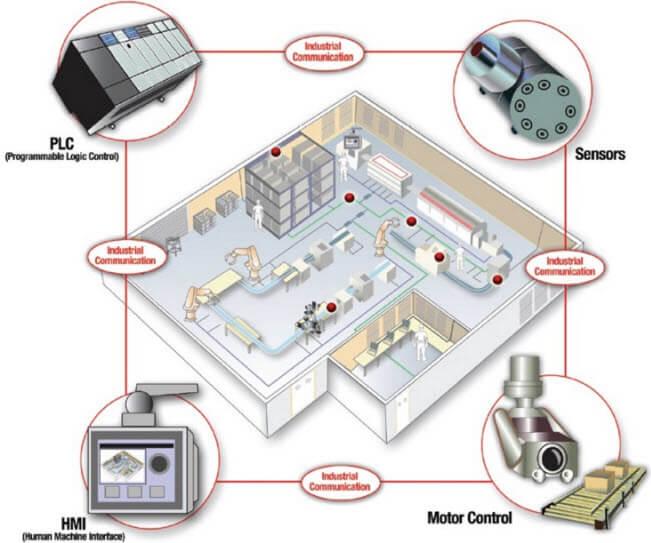 Ciberseguridad en redes industriales