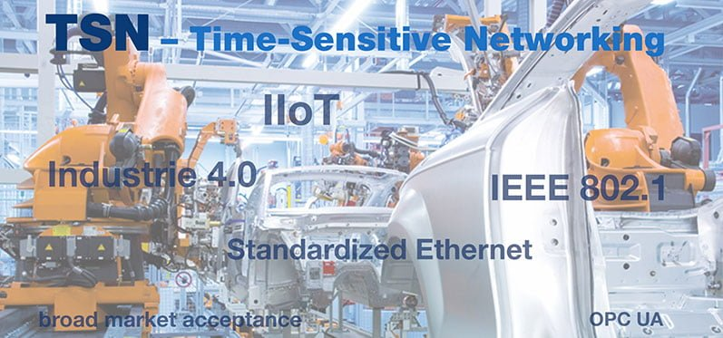 Time-Sensitive Networking TSN