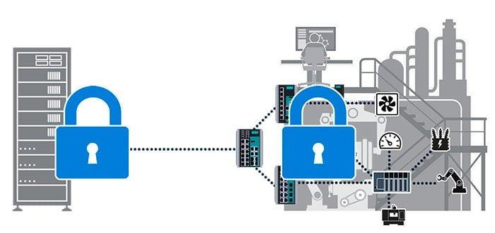 Ciberseguridad para la industria 4.0