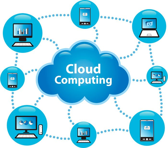 Cloud Computing Barcelona