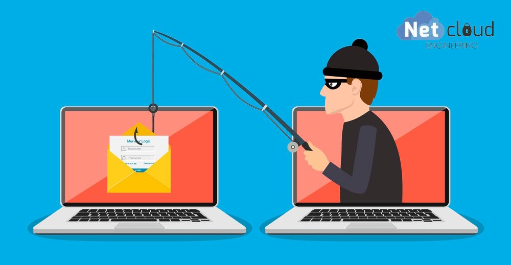 E-mail phishing y spoofing